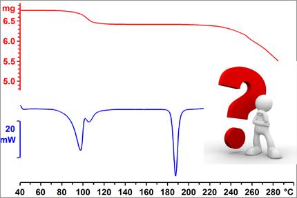 TGA Curve Interpretation – TA e-Training Registration