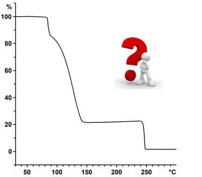 TMA Curve Interpretation – TA e-Training Registration