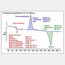 Calorimétrie différentielle à balayage (DSC)
