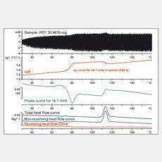 Techniques de DSC à modulation de température (TMDSC)