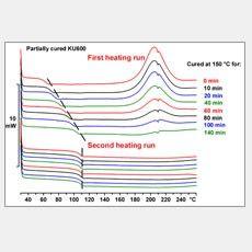 热固性材料热分析