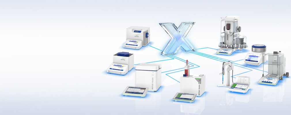LabX® Software