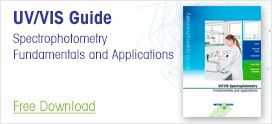 UV/VIS Spectrophotometry Fundamentals Guide