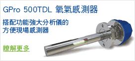 Power of an Analyzer- TDL