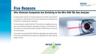 Five Reasons Why Chemical Companies Are Switching to the GPro 500 TDL Gas Analyzer