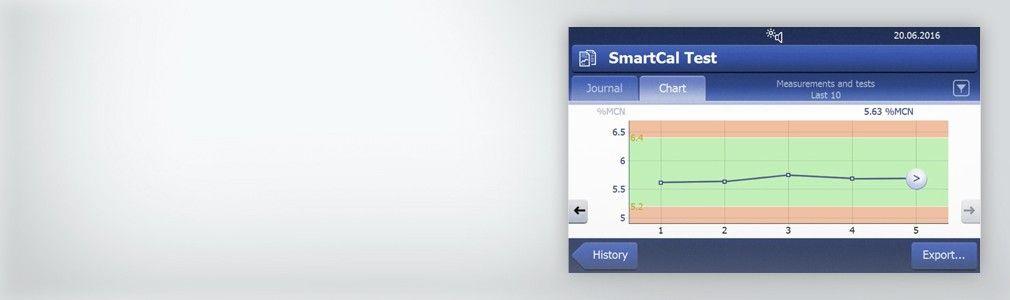 Rendimiento documentado con los informes de medición de SmartCal