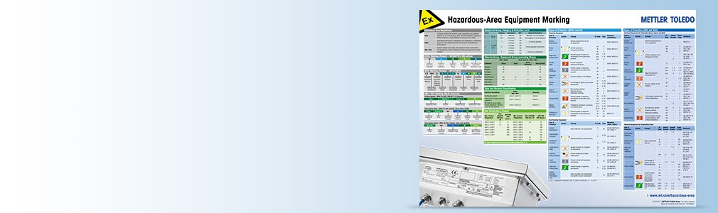 Hazardous Area Equipment Marking Poster