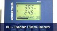 Process Instrumentation Diagnostics - the Hidden Truth