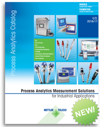 Process Analytics Catalog