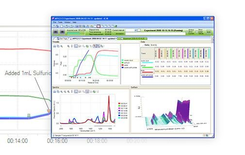 iC IR Spectroscopy Software