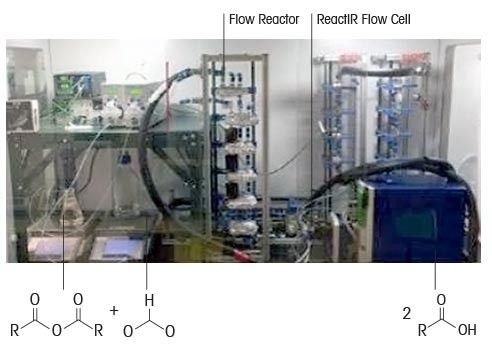Accelerate Process Development with Flow Chemistry