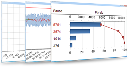 Enhanced Statistical Package